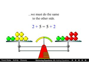 Algebra Lesson - Balancing Equations Interactive Lesson