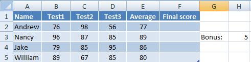 table with students grades and a bonus cell